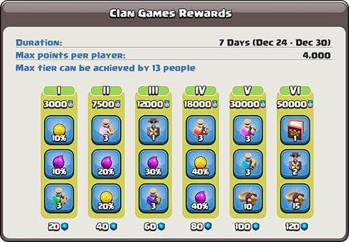 Clash of Clans Premio Clan 24-30 dicembre