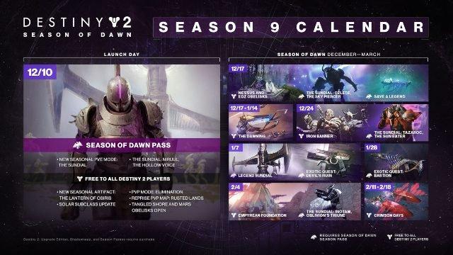 Programma del calendario della roadmap di Destiny 2 Season of Dawn