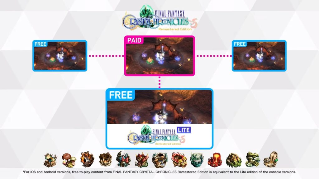 Final Fantasy Crystal Chronicles Remastered Edition consentirà ai tuoi amici di giocare gratuitamente